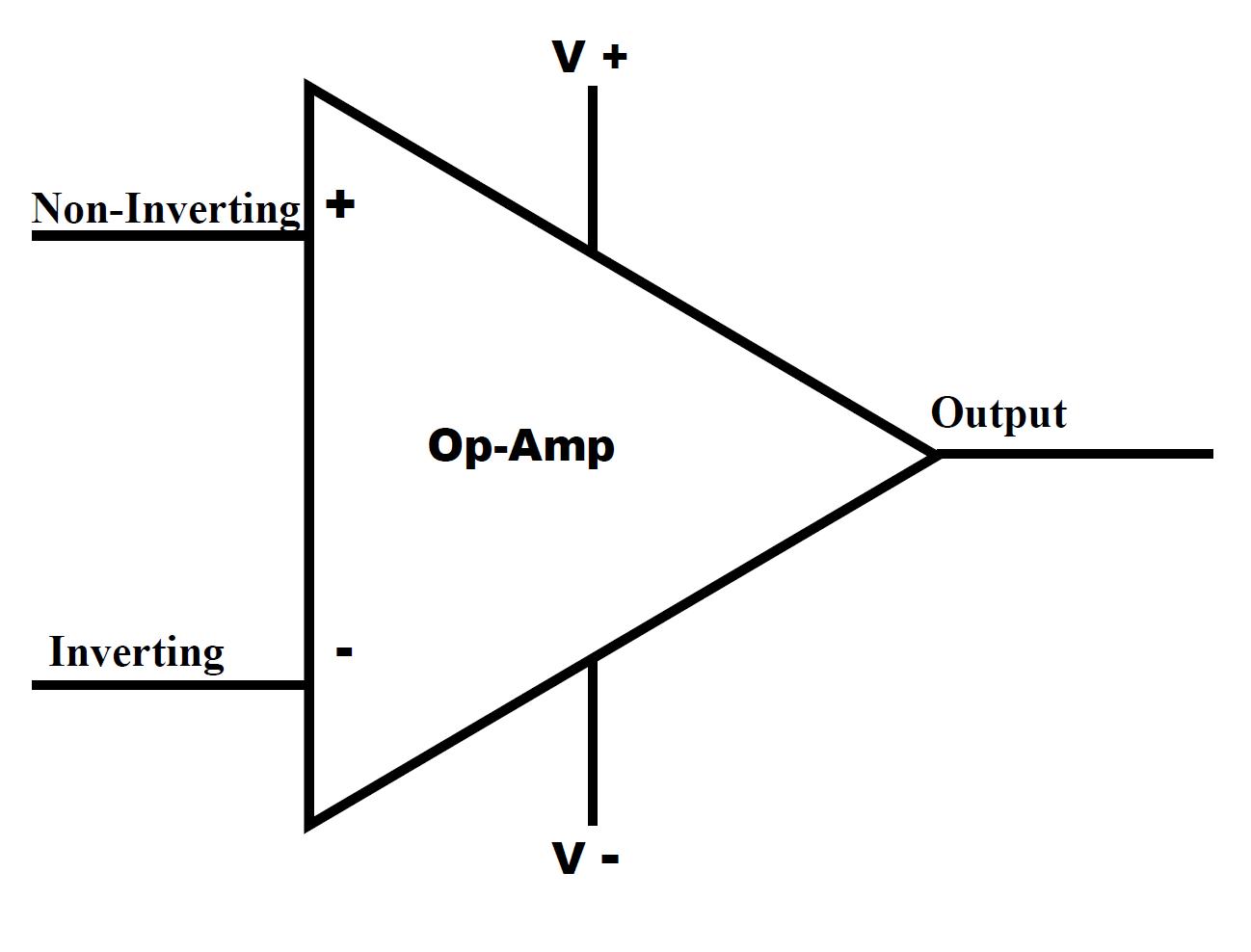 ELEKTRONIKA DAN MIKROKONTROLER: Op-Amp (Operasional