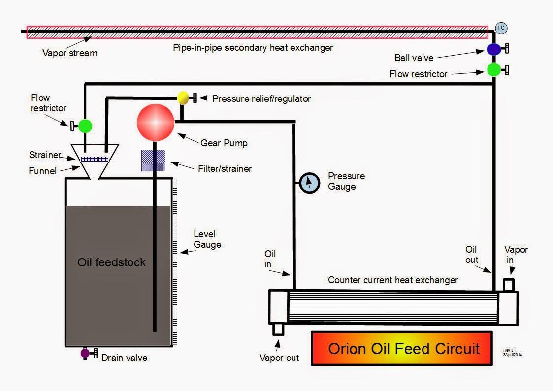 waste oil burner schematics