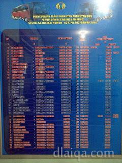 rute dan tarif (1)