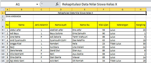 Menyatukan Tulisan dari Beberapa Kolom di Microsoft Excel