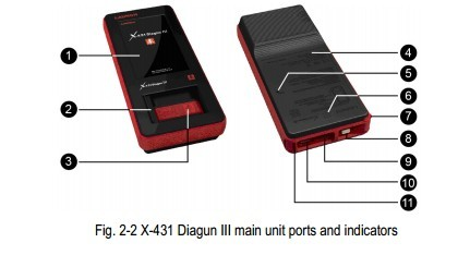 all ports and indicators of X-431 Diagun III