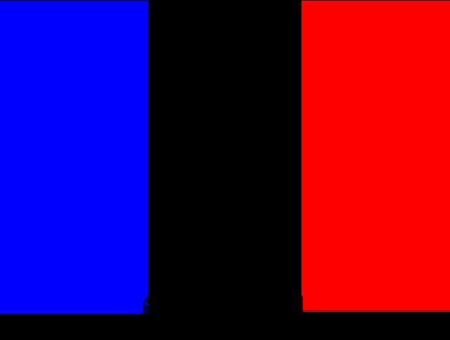 Iptv France