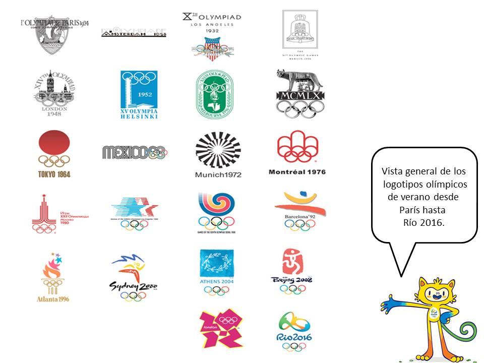 San Diego 6 Grado Los Juegos Olimpicos Logos Y Mascotas