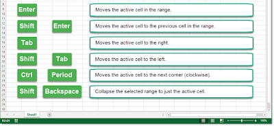 6 Keyboard Shortcut Excel Untuk Berpindah Range Selection
