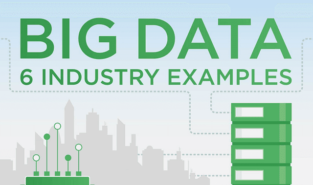 Big Data: 6 Industry Examples