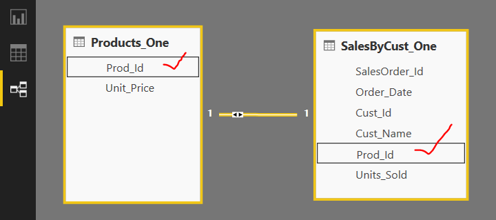 How the DAX Function RELATEDTABLE will work in Power BI