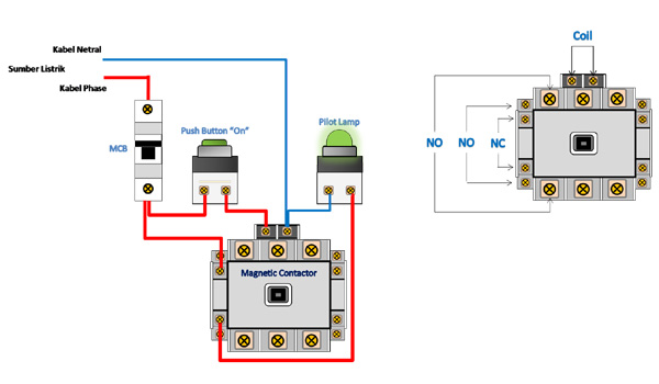 Mengenal Prinsip Kerja Magnetic Contactor (Kontaktor), NO (Normally Open, dan NC (Normally Close)
