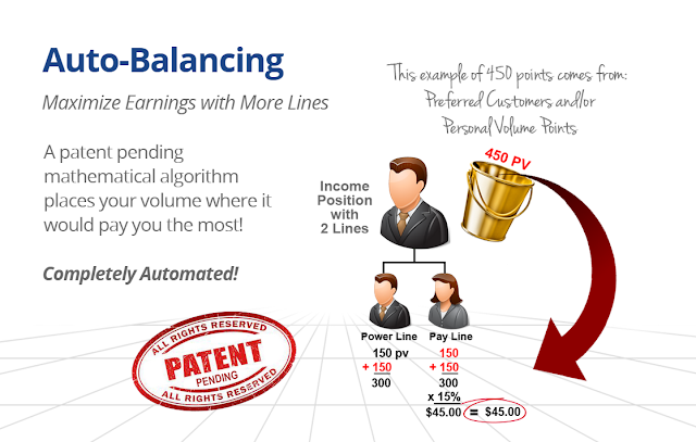 Auto-Balancing