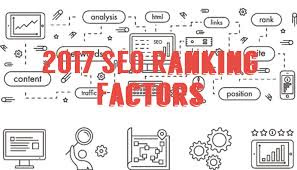 quality ranking factor google seo checker