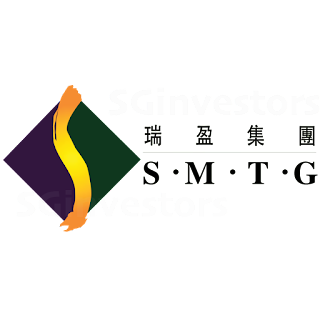 SWING MEDIA TECHNOLOGY GRP LTD (BEV.SI) @ SG investors.io
