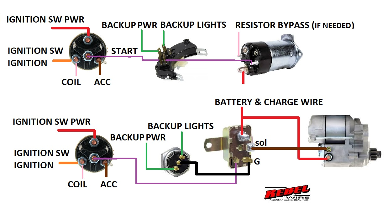 Mopar Neutral Safety Switch Wiring Diagram | Wiring Liry on