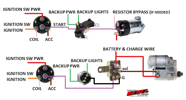 street rod wiring diagram radio