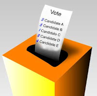 Online Polling System