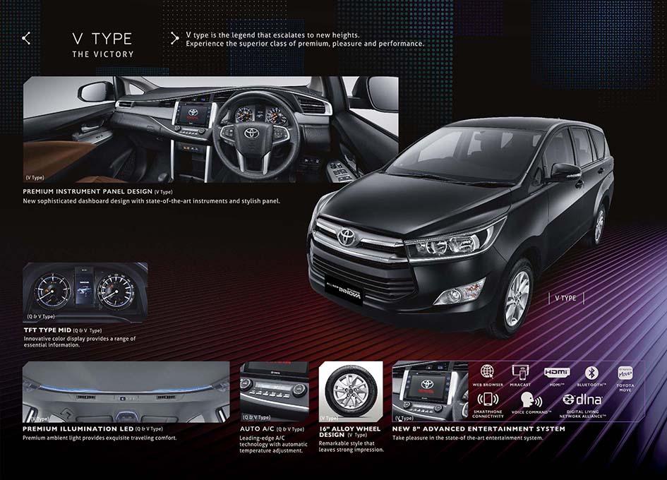 tipe dan harga all new kijang innova spesifikasi vellfire terbaru toyota murah bekasi 0822 1071 1782 daftar mobil di dki jakarta sekitarnya