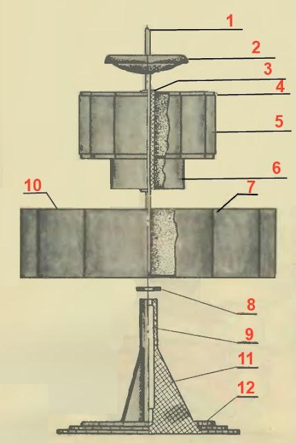 Как устроен праксиноскоп