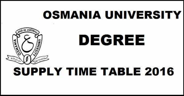 OU Degree Supplementary Exams Time Table October 15, 2016