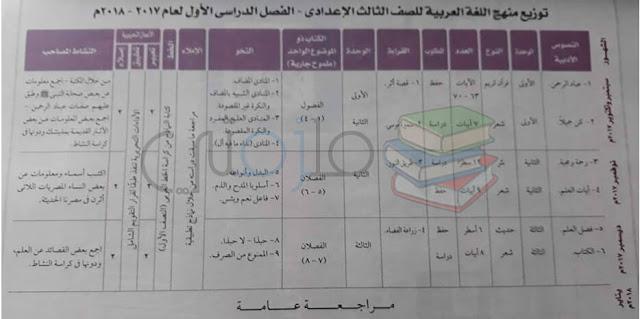 توزيع منهج اللغة العربية للصف الثالث الإعدادى الترم الأول 2018