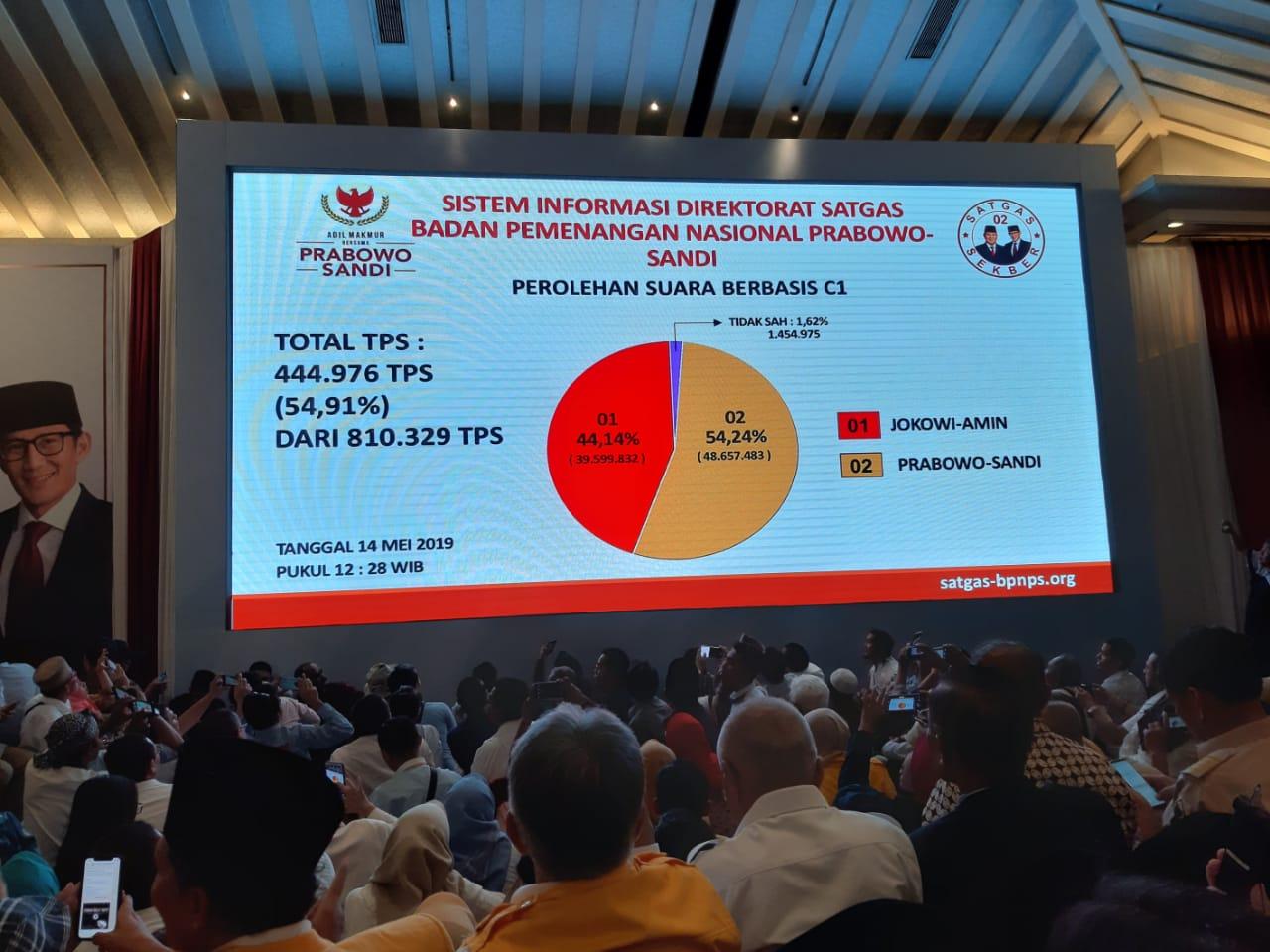 BPN Beberkan Fakta Mencengangkan Soal C1, Singgung Perampokan