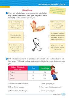 5. Sınıf Sosyal Bilgiler Ders Kitabı Cevapları Anadol Sayfa 25