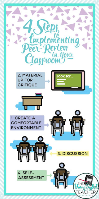 4 Steps to Implementing Peer-Review in your Classroom