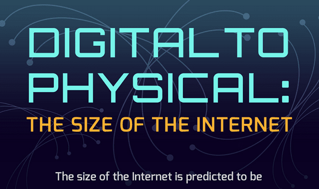 Digital to Physical - The Size of the Internet