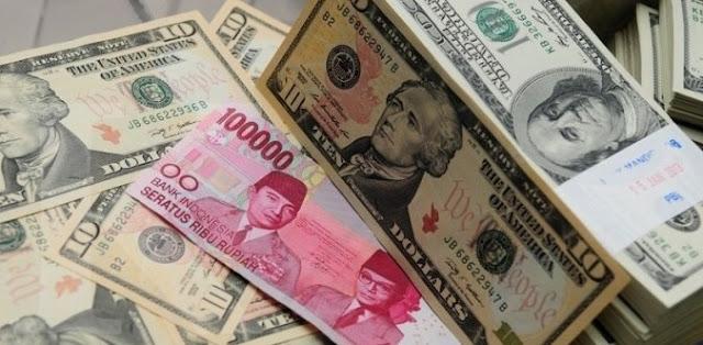 Soal Ekonomi : Perekonomian Internasional