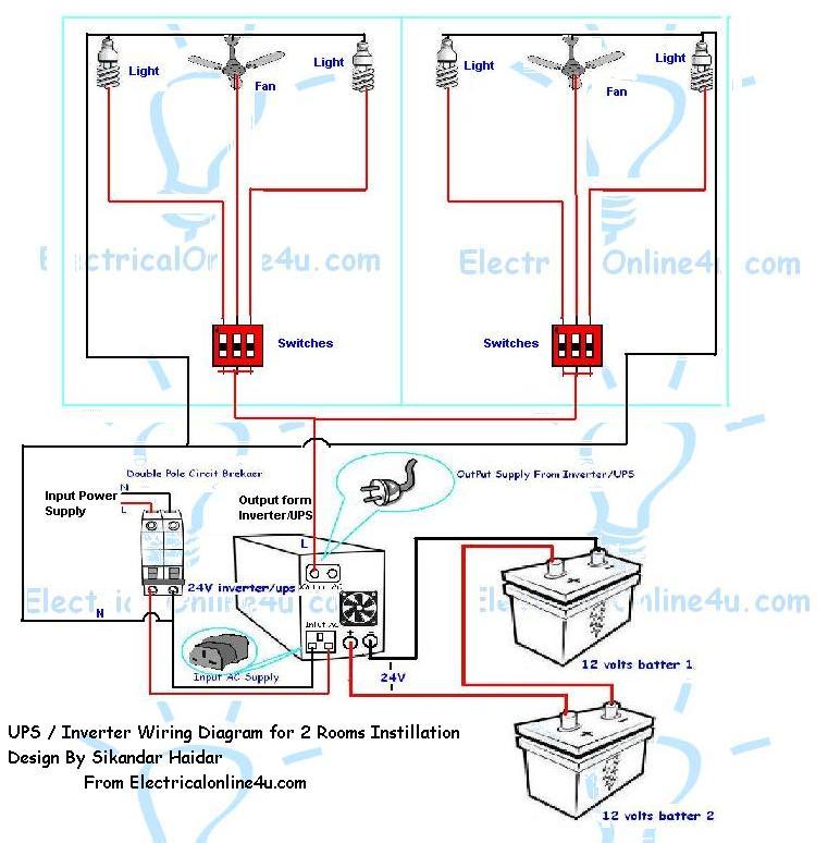 power inverter wiring diagram wiring diagram power inverter for car rh parsplus co boat inverter wiring diagram marine inverter wiring diagram