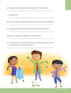 Apoyo Primaria Desafíos Matemáticos 5to Grado Bloque IV Lección 75 La venta de camisas