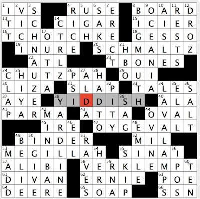 Intimate conversation crossword clue