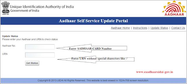 aadhaar URN meaning, status