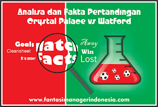 Analisa dan Fakta Menjelang Pertandingan Crystal Palace vs Watford Fantasi Manager Indonesia