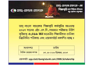 Dutch-Bangla Bank HSC Scholarship 2017 Result has published!