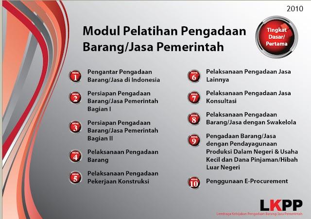 Download Modul Pelatihan Pengadaan Barang dan Jasa Pemerintah