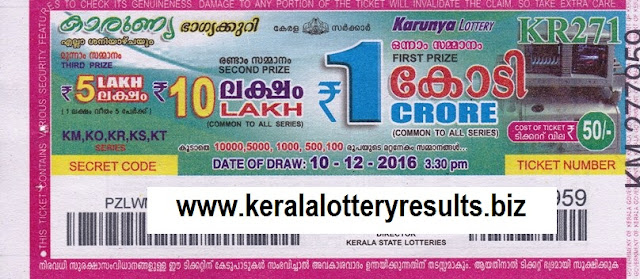 Results of lottery 256
