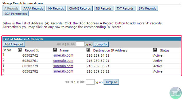 Four IP Address listing on A Records