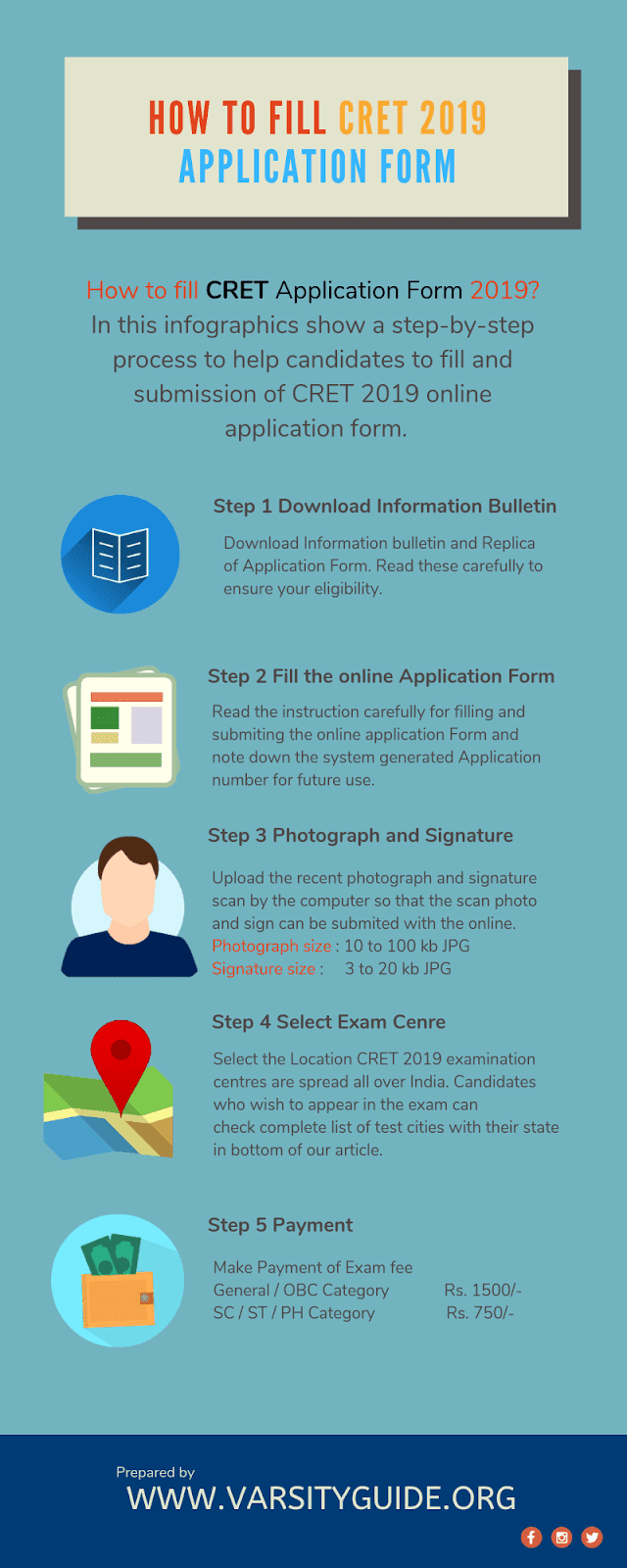 How to fill _Application Form_ CRET 2019 Infographyics