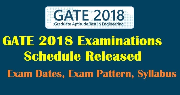 Gate Result 2019 Date Pinterest: GATE 2018 Examination Schedule Released Exam Dates