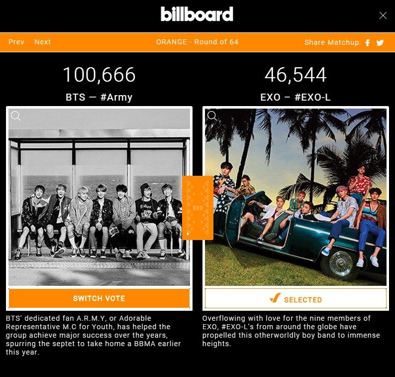 [VOTE] 170721 Vote for EXO-L on Billboard Fanbase