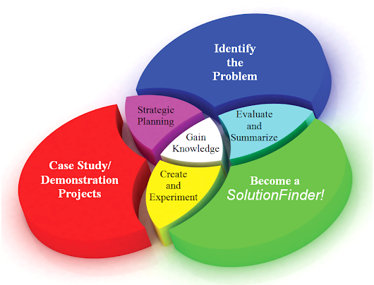 summary of knowledge management The importance of knowledge management (km) approaches in a global setting.