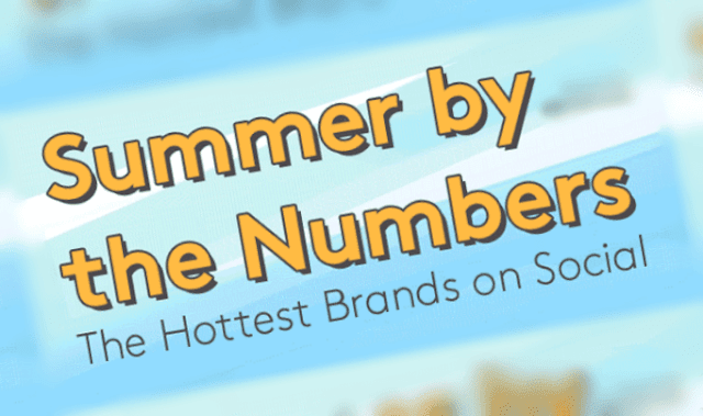 Summer by Numbers, The Hottest Brands on Social Media