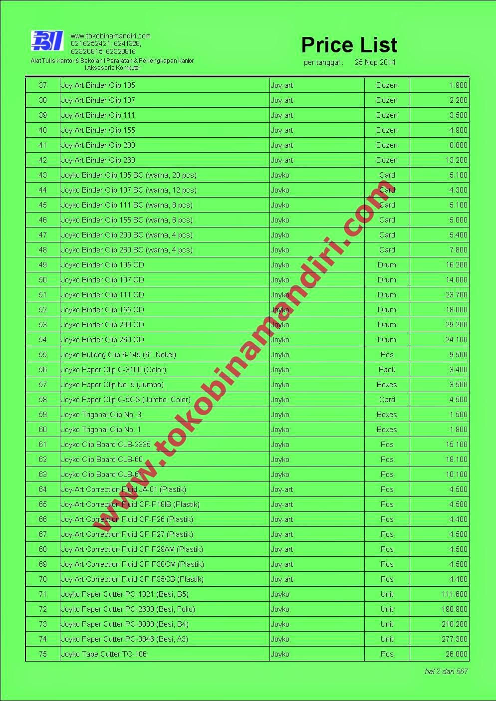 Daftar harga ATK Joyko Paper Clip, Paper Cutter dll
