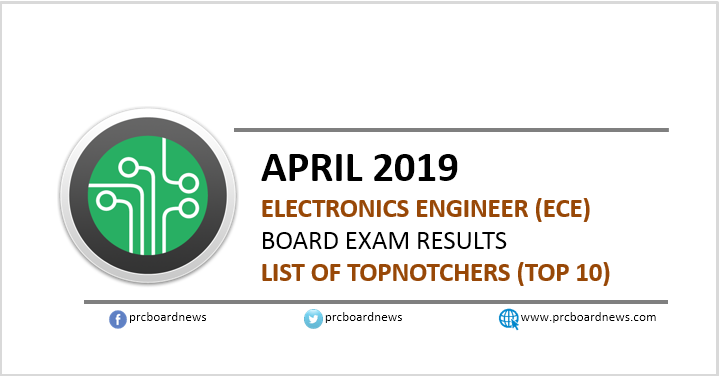 TOP 10 PASSERS: April 2019 Electronics Engineer ECE board exam result
