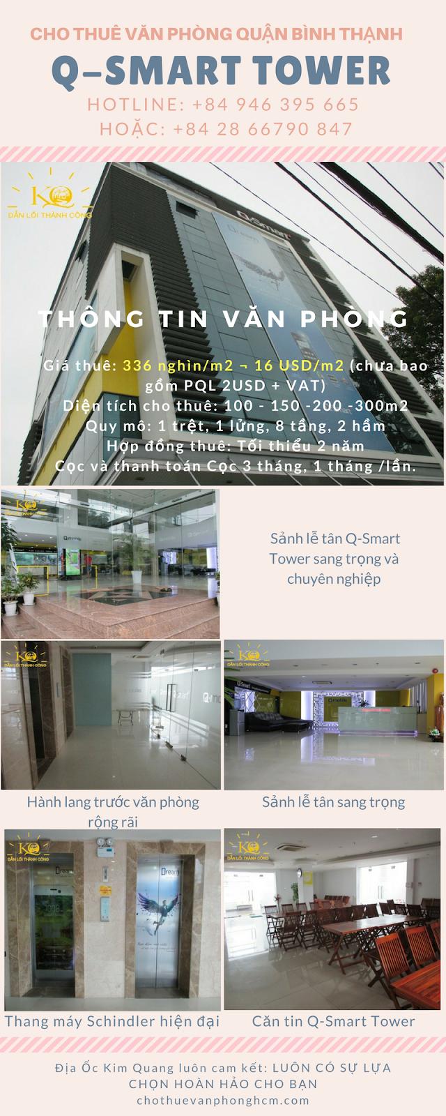 Văn phòng cho thuê Q-Smart Tower