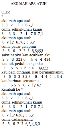 Not Angka Lagu Aku Mah Apa Atuh - Cita Citata