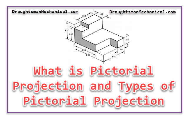 7 2 Pictorial Projection क य ह Types Of Pictorial