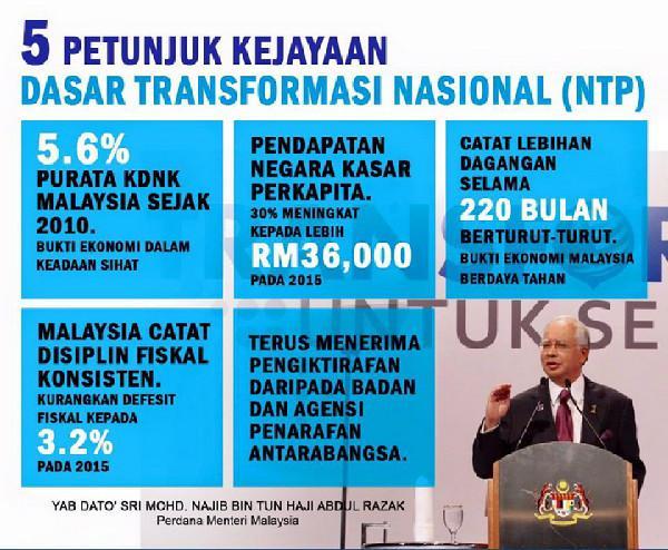 Azmin lesapkan RM2 bilion duit rakyat Selangor - Khalid Ibrahim