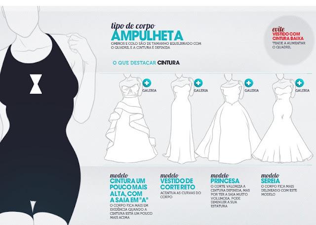 Escolhendo o vestido de noiva de acordo com o tipo de corpo