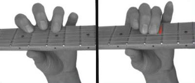 Teknik Bermain Gitar Untuk Pemula
