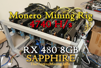 Profitable Monero Mining Rig