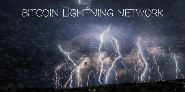 Bitcoin Lightning Network - a Scaling layer